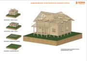 Деревянные дома из клееного профилированного бруса,  бани,  дачи