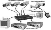 Установка видеонаблюдения и обслуживание